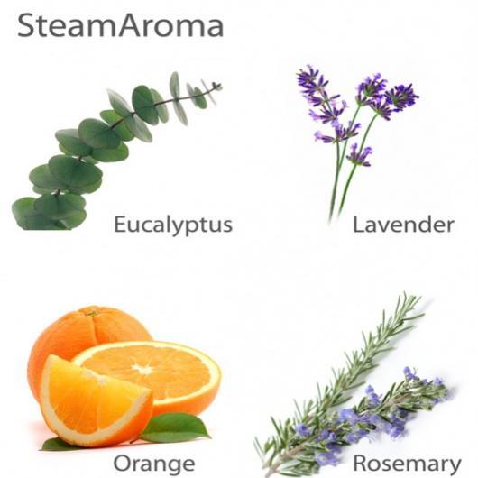 Parfums pour hammam