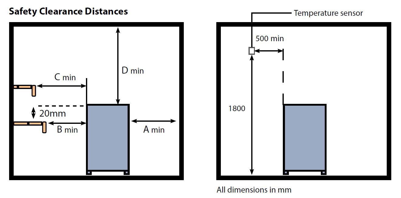 Oceanic Apollo Sauna Heater clearance distances